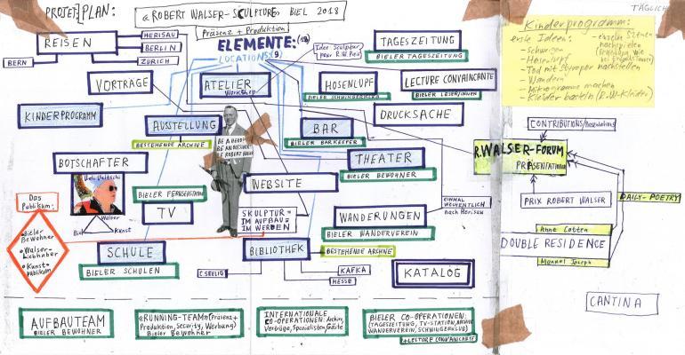 Thomas Hirschhorns «Robert-Walser-Skulptur»-Projekt. (Bild- Illustration Thomas Hirschhorn)